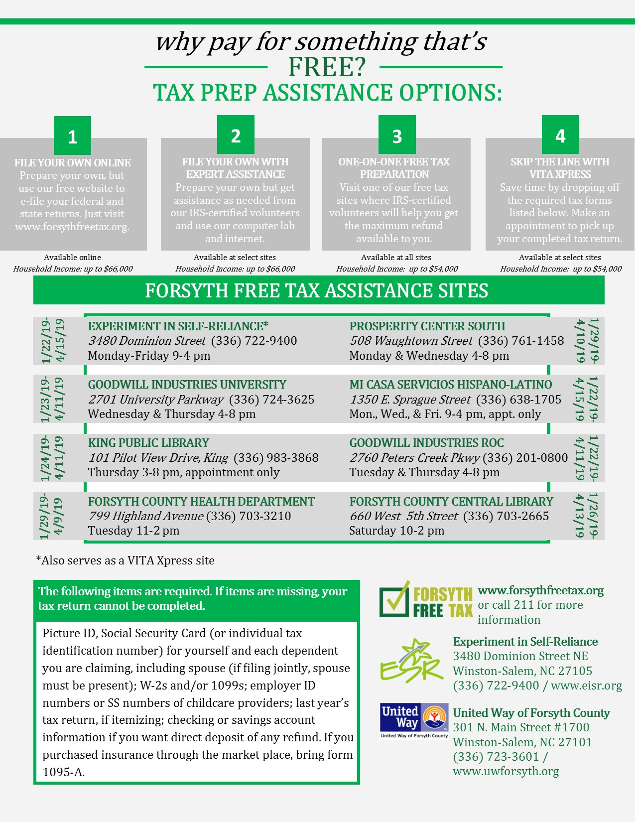 Experiment in Self-Reliance | Forsyth Free Tax Preparation